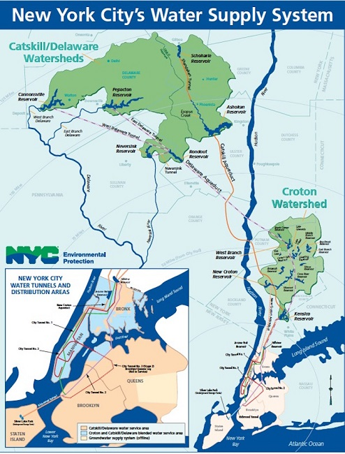 New York City Aqueduct System Map
